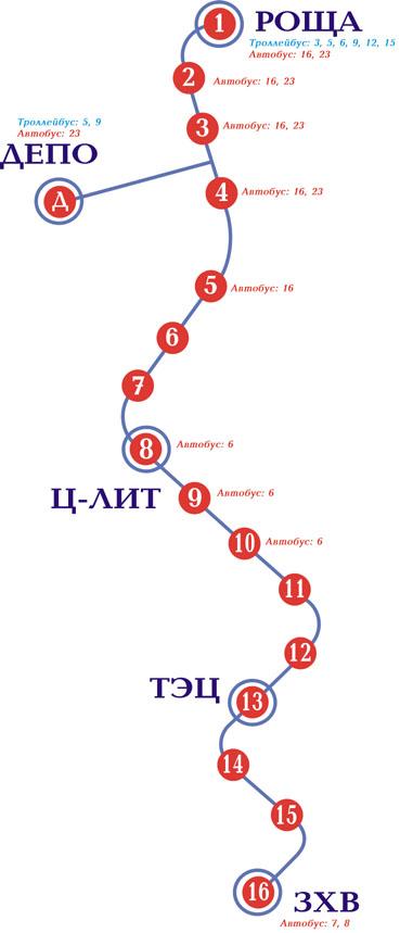 Схема маршрута рязанского трамвая.